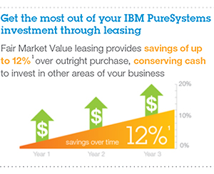 Get the most out of your IBM PureSystems investment through leasing. Fair Market Value leasing provides saving of up to 12% over outright purchase, conserving cash to invest in other areas of your business